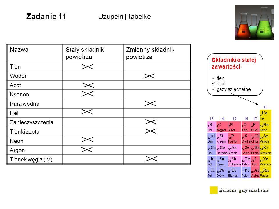 Zadanie 11 Uzupełnij tabelkę Nazwa Stały składnik powietrza