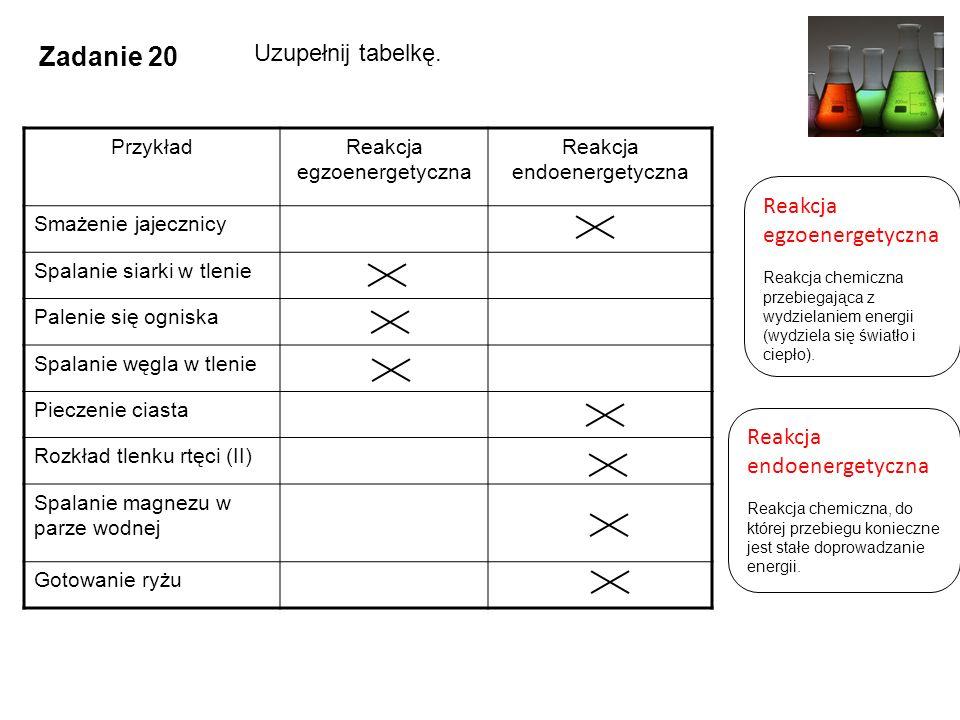 Zadanie 20 Uzupełnij tabelkę. Reakcja egzoenergetyczna