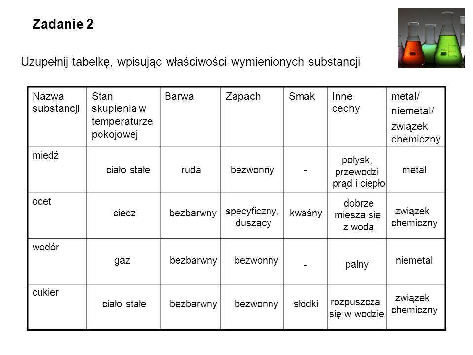 Zadanie 2 Uzupełnij tabelkę, wpisując właściwości wymienionych substancji. Nazwa substancji. Stan skupienia w temperaturze pokojowej.