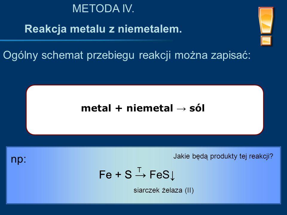 Reakcja metalu z niemetalem.
