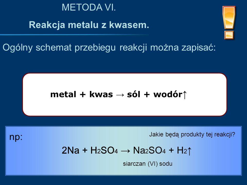Reakcja metalu z kwasem.