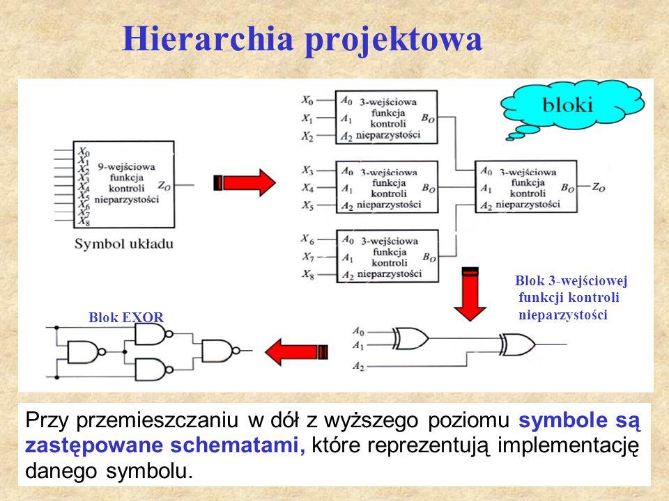 Hierarchia projektowa