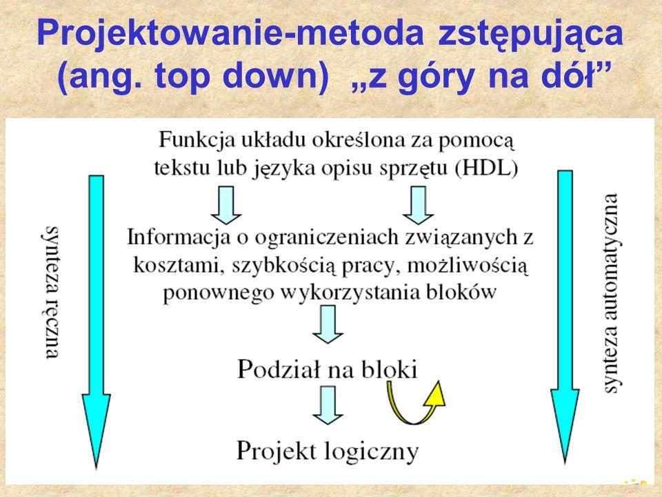 """Projektowanie-metoda zstępująca (ang. top down) """"z góry na dół"""
