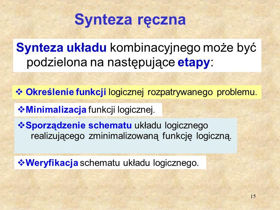 Synteza ręczna Synteza układu kombinacyjnego może być podzielona na następujące etapy: Określenie funkcji logicznej rozpatrywanego problemu.