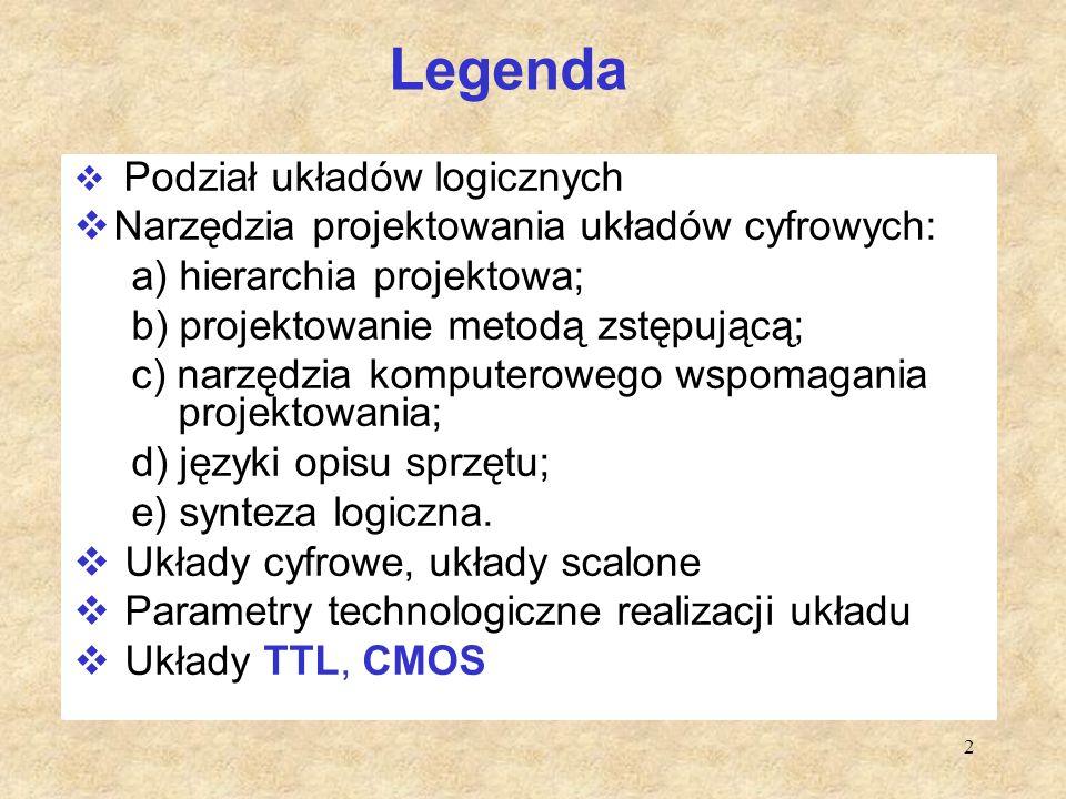 Legenda Narzędzia projektowania układów cyfrowych: