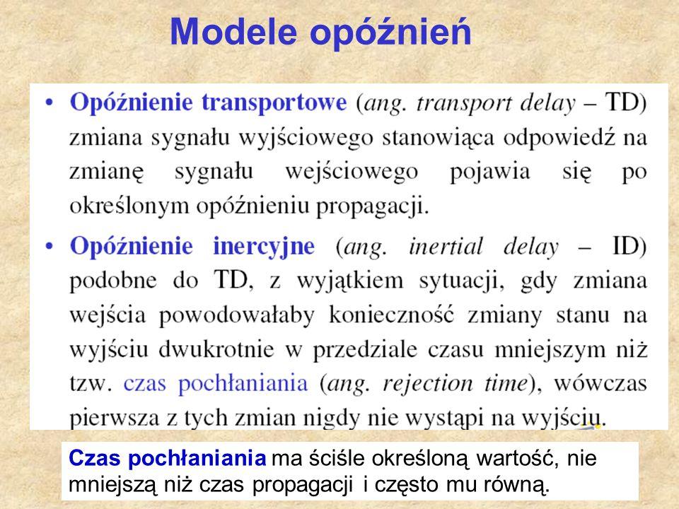 Modele opóźnień Czas pochłaniania ma ściśle określoną wartość, nie mniejszą niż czas propagacji i często mu równą.