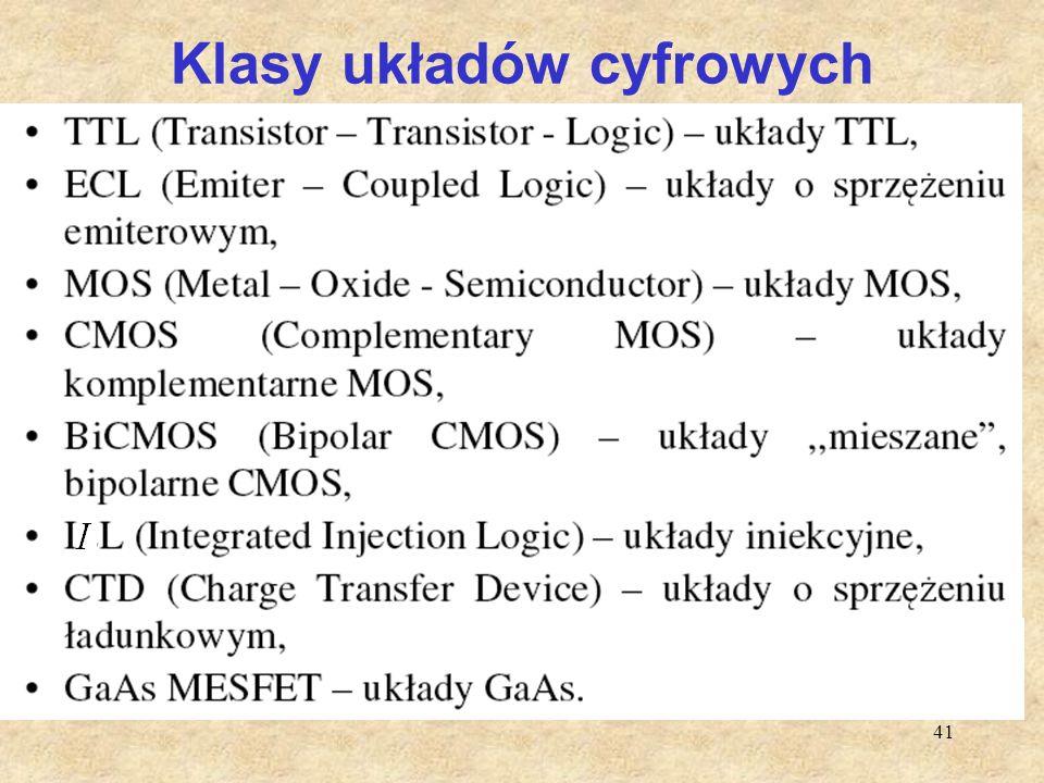 Klasy układów cyfrowych