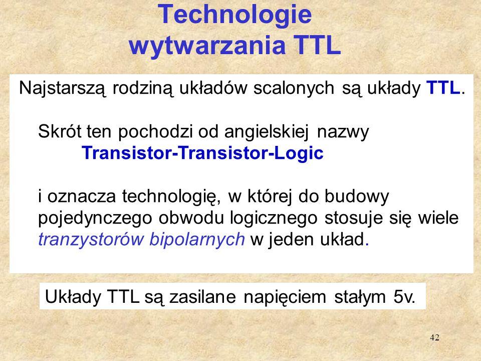 Technologie wytwarzania TTL