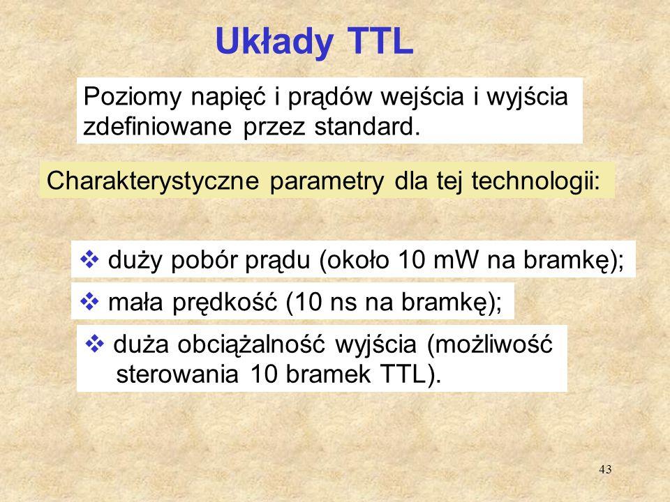 Układy TTL Poziomy napięć i prądów wejścia i wyjścia zdefiniowane przez standard. Charakterystyczne parametry dla tej technologii: