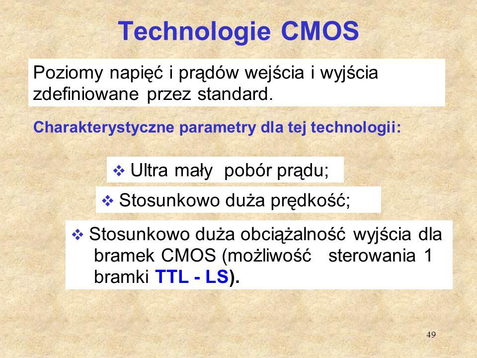 Technologie CMOS Poziomy napięć i prądów wejścia i wyjścia zdefiniowane przez standard. Charakterystyczne parametry dla tej technologii: