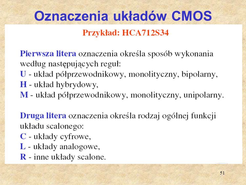 Oznaczenia układów CMOS