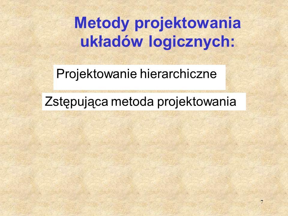 Metody projektowania układów logicznych: