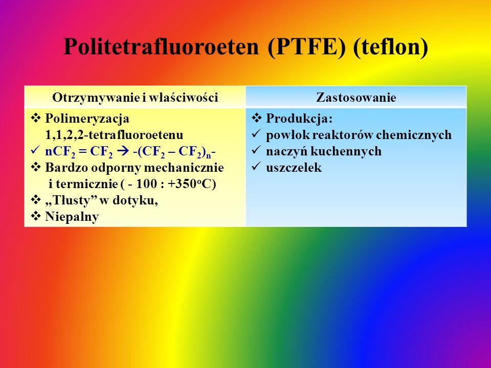 Politetrafluoroeten (PTFE) (teflon)
