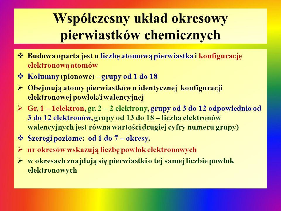 Współczesny układ okresowy pierwiastków chemicznych