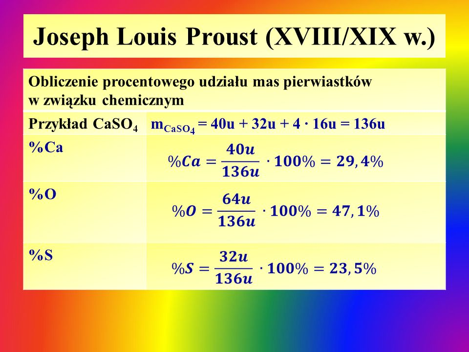 Joseph Louis Proust (XVIII/XIX w.)
