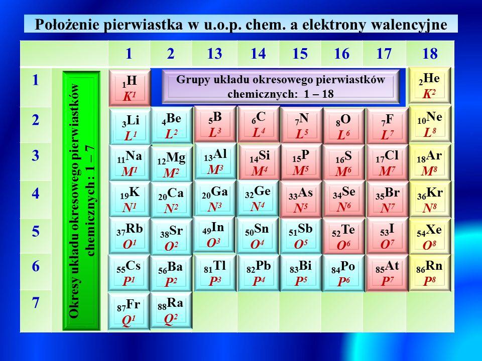 Położenie pierwiastka w u.o.p. chem. a elektrony walencyjne