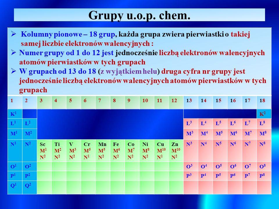 Grupy u.o.p. chem. Kolumny pionowe – 18 grup, każda grupa zwiera pierwiastki o takiej samej liczbie elektronów walencyjnych :