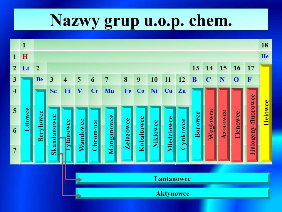 Nazwy grup u.o.p. chem. 1. 18. H. He. 2. Li. 13. 14. 15. 16. 17. 3. Be. 4. 5. 6. 7.