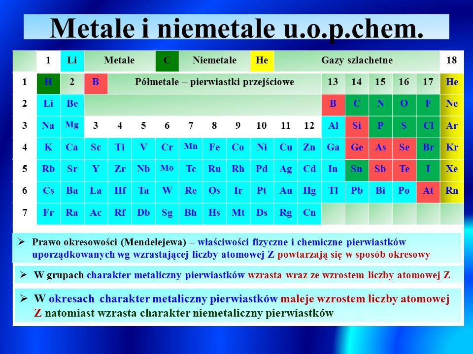 Metale i niemetale u.o.p.chem.
