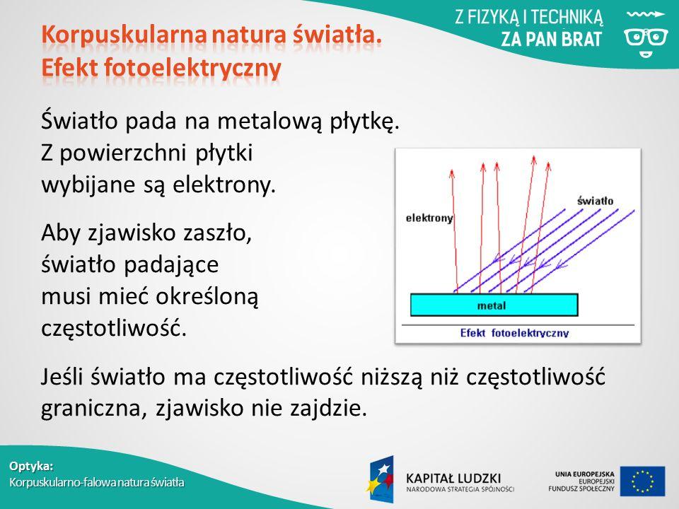 Korpuskularna natura światła. Efekt fotoelektryczny