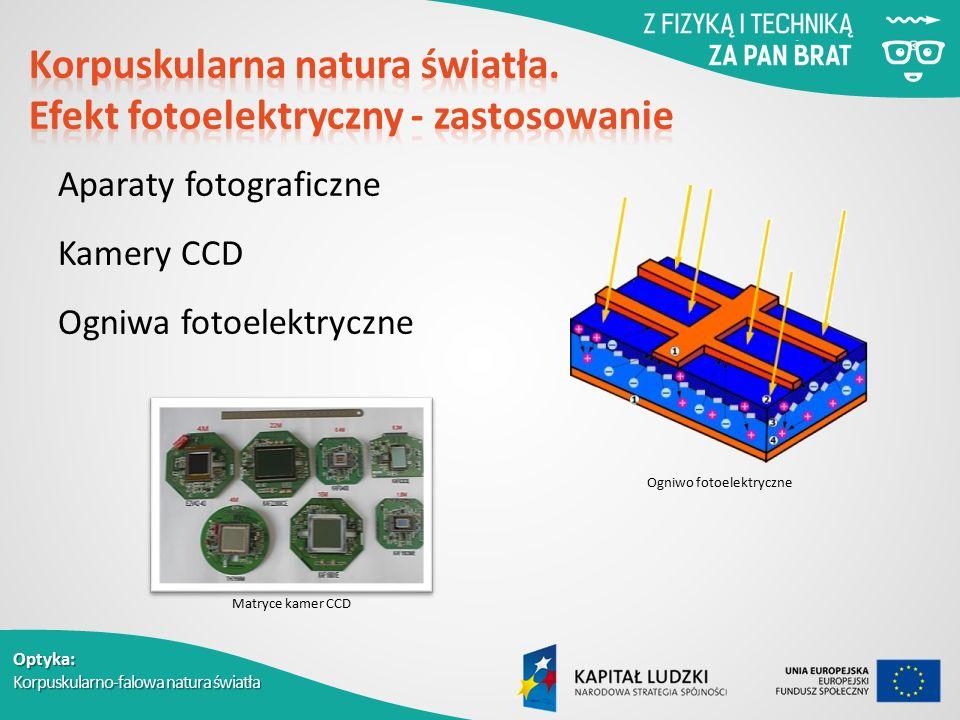 Korpuskularna natura światła. Efekt fotoelektryczny - zastosowanie