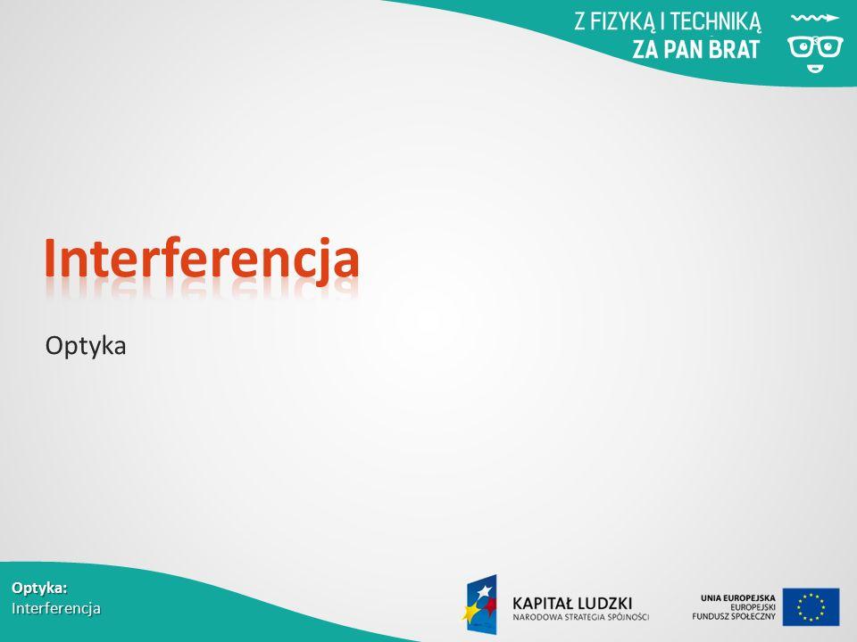Interferencja Optyka