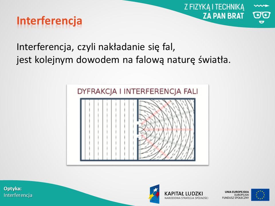 Interferencja Interferencja, czyli nakładanie się fal, jest kolejnym dowodem na falową naturę światła.