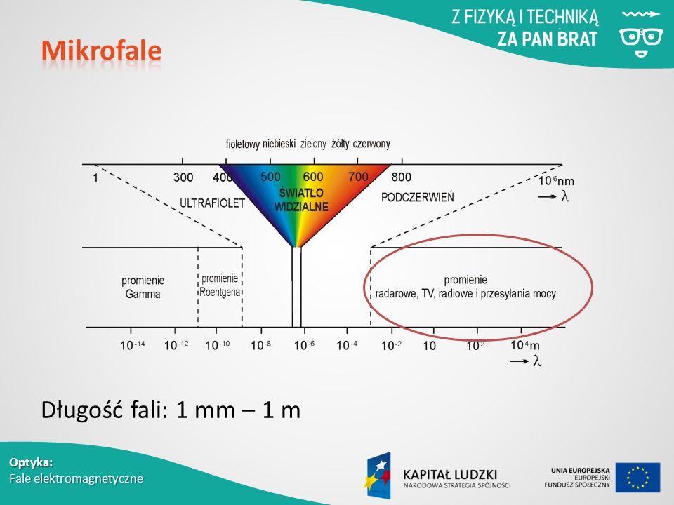 Mikrofale Długość fali: 1 mm – 1 m