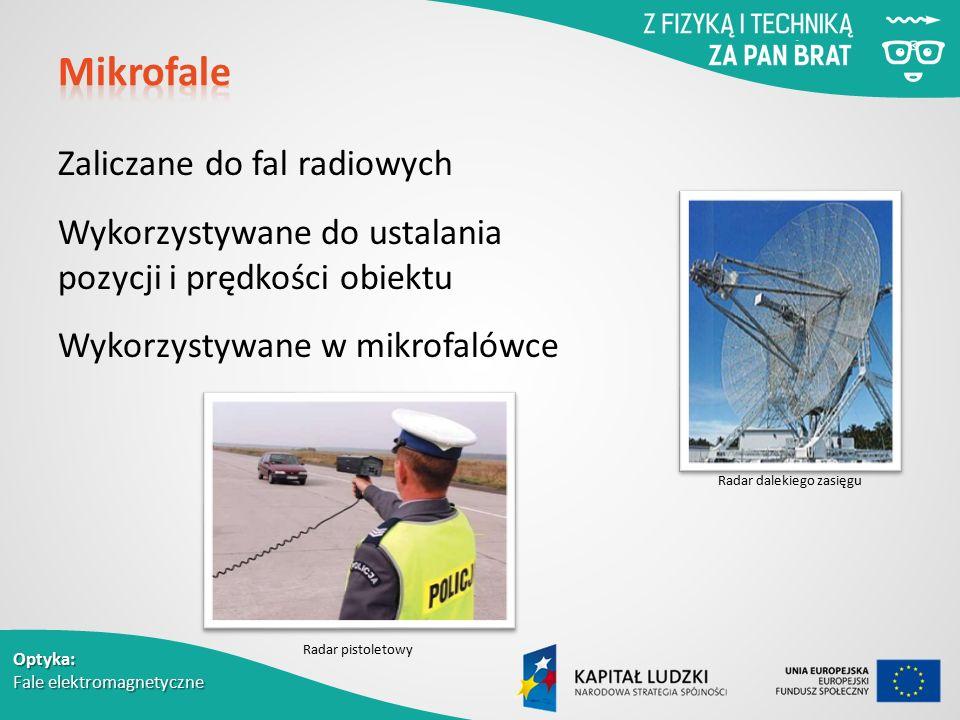 Radar dalekiego zasięgu