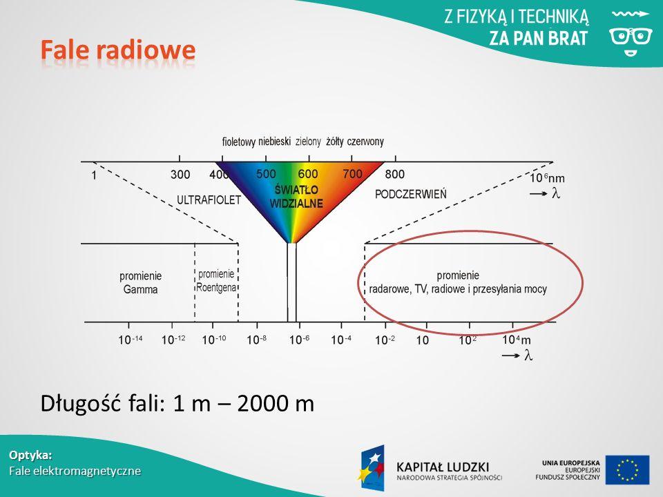 Fale radiowe Długość fali: 1 m – 2000 m