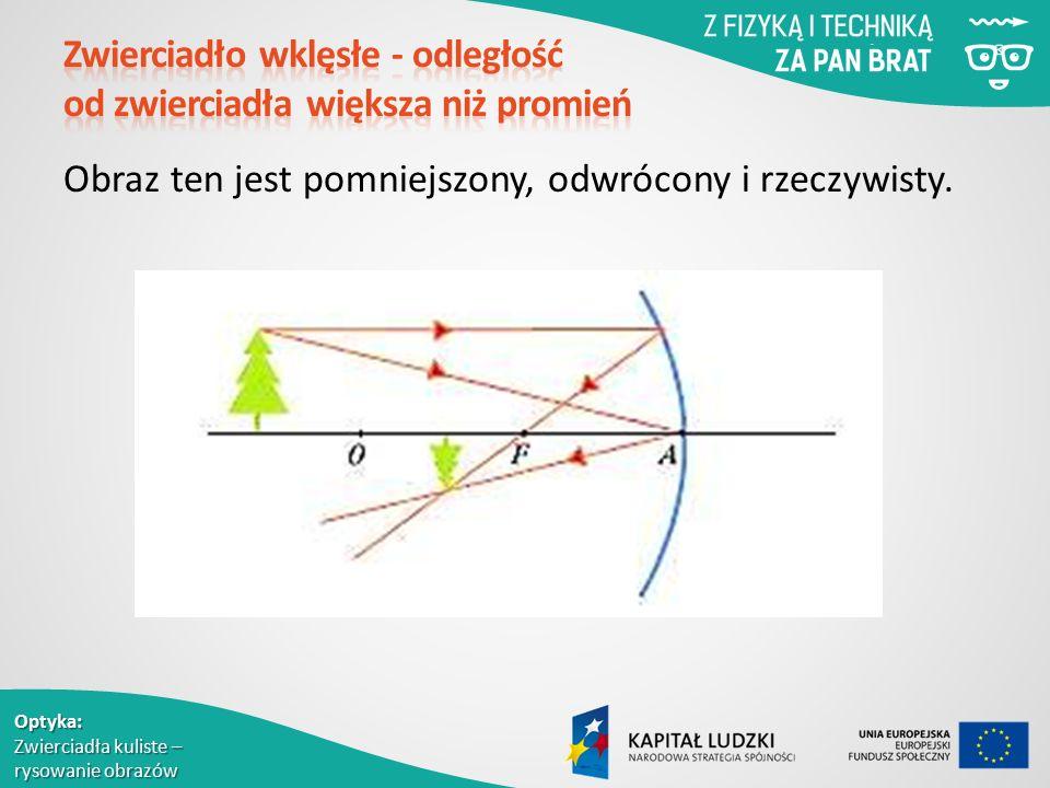 Zwierciadło wklęsłe - odległość od zwierciadła większa niż promień