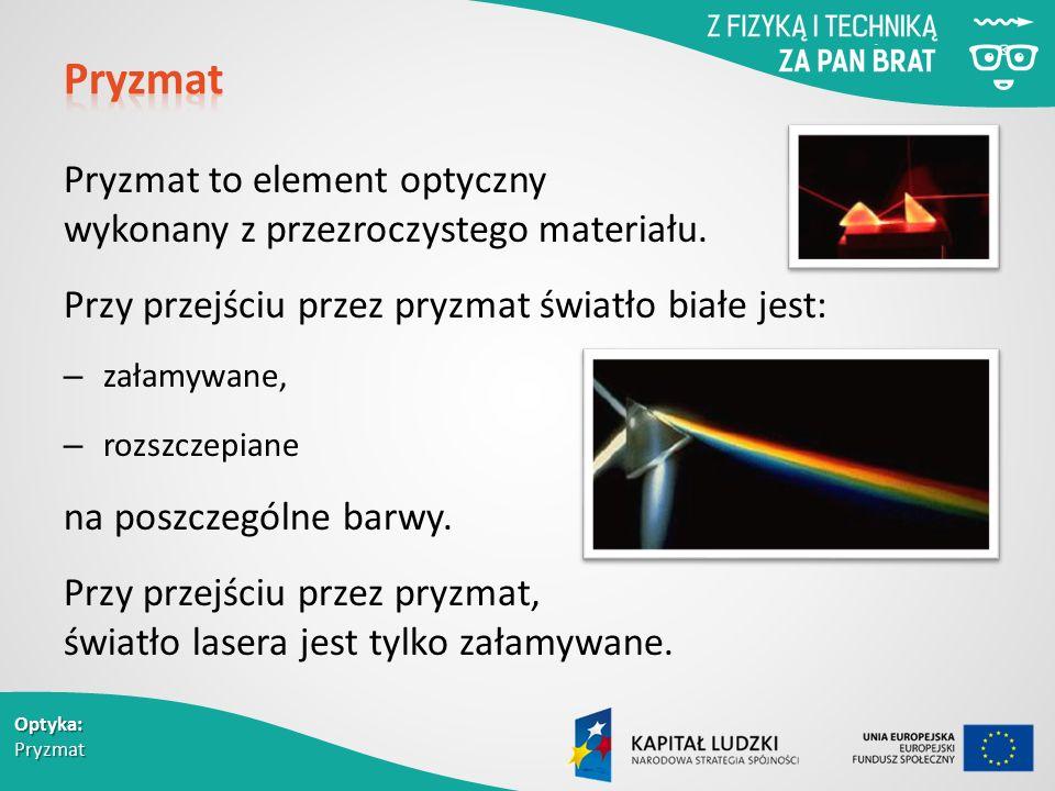 Pryzmat Pryzmat to element optyczny wykonany z przezroczystego materiału. Przy przejściu przez pryzmat światło białe jest:
