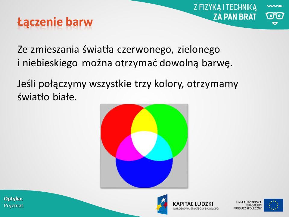 Łączenie barw