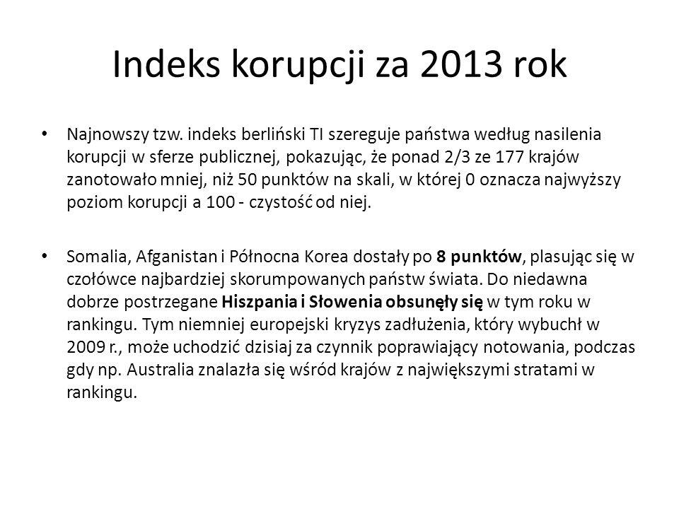Indeks korupcji za 2013 rok