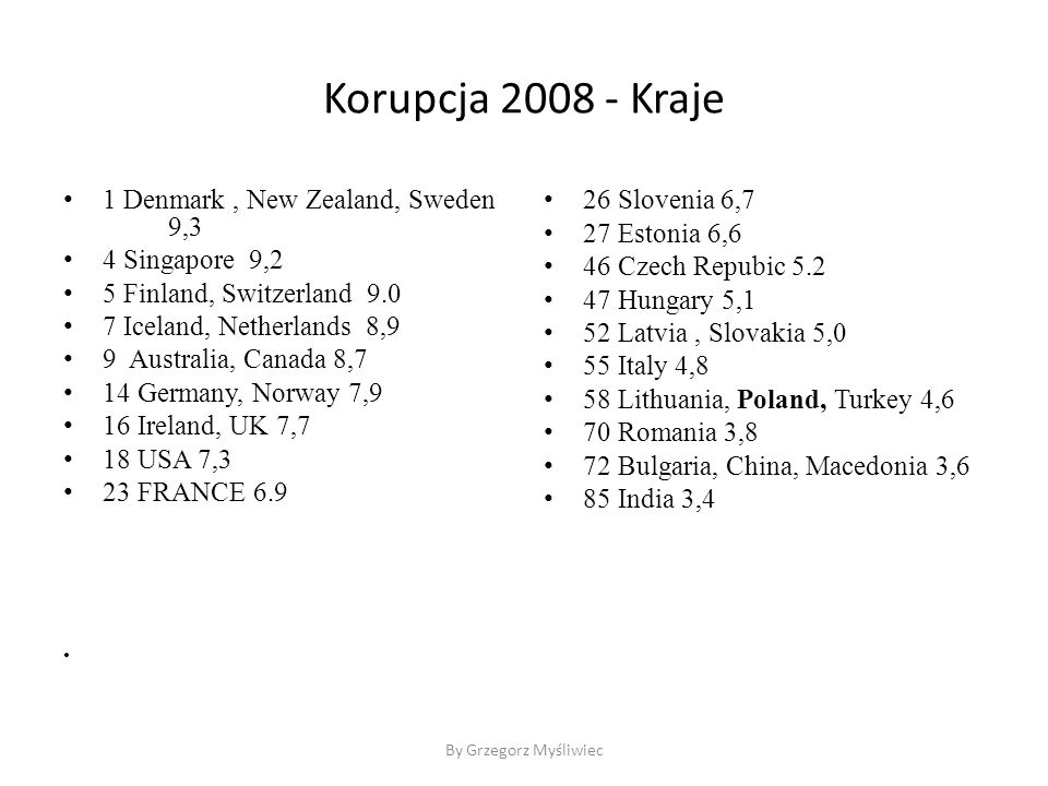 Korupcja 2008 - Kraje 1 Denmark , New Zealand, Sweden 9,3