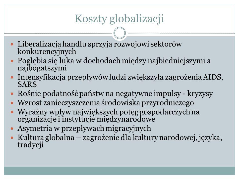Koszty globalizacji Liberalizacja handlu sprzyja rozwojowi sektorów konkurencyjnych.