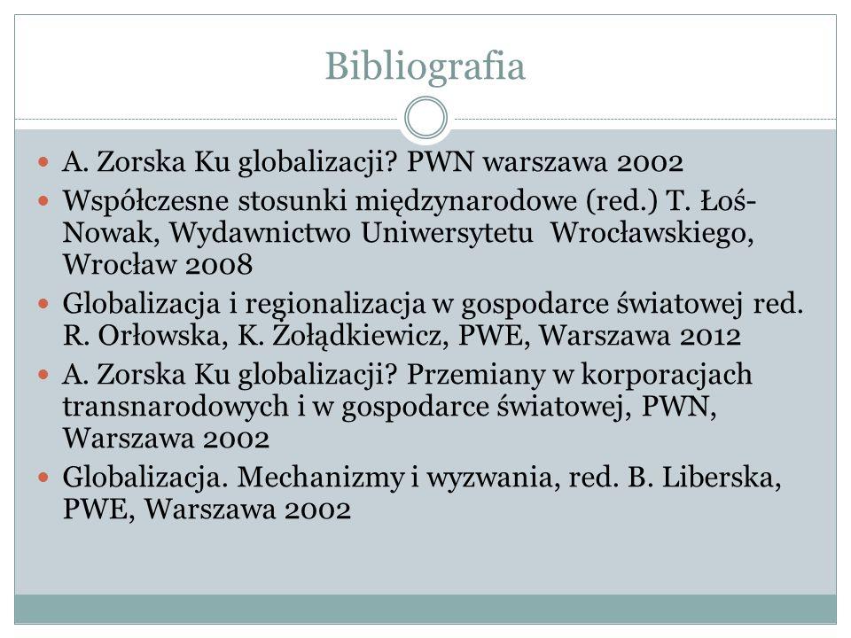 Bibliografia A. Zorska Ku globalizacji PWN warszawa 2002