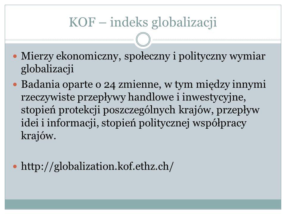 KOF – indeks globalizacji