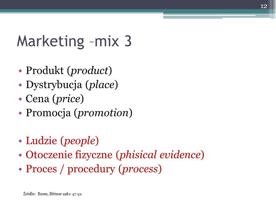 Marketing –mix 3 Produkt (product) Dystrybucja (place) Cena (price)