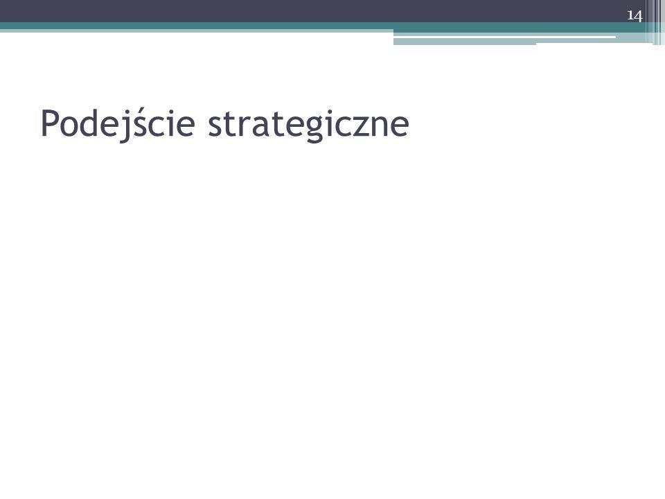 Podejście strategiczne