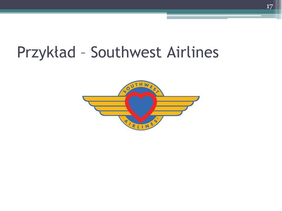 Przykład – Southwest Airlines