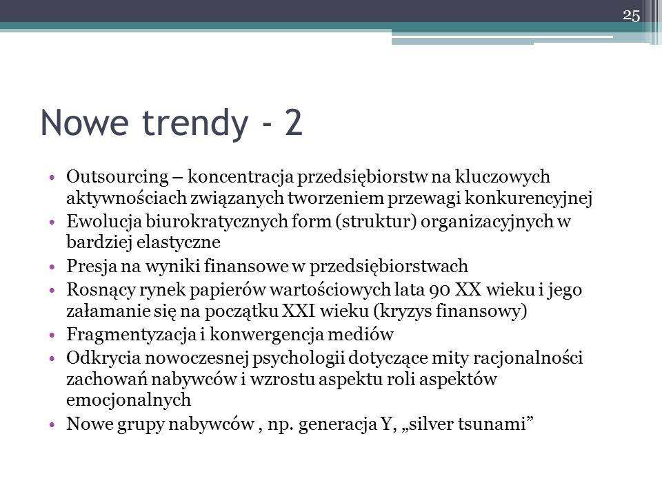Nowe trendy - 2 Outsourcing – koncentracja przedsiębiorstw na kluczowych aktywnościach związanych tworzeniem przewagi konkurencyjnej.
