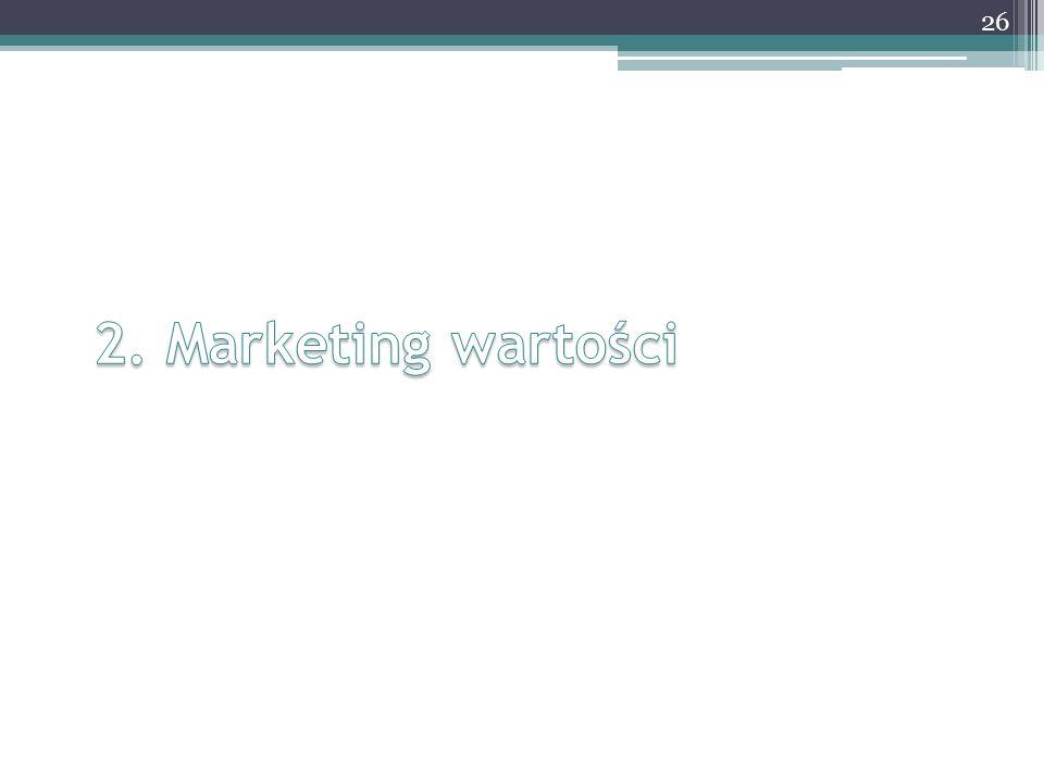 2. Marketing wartości
