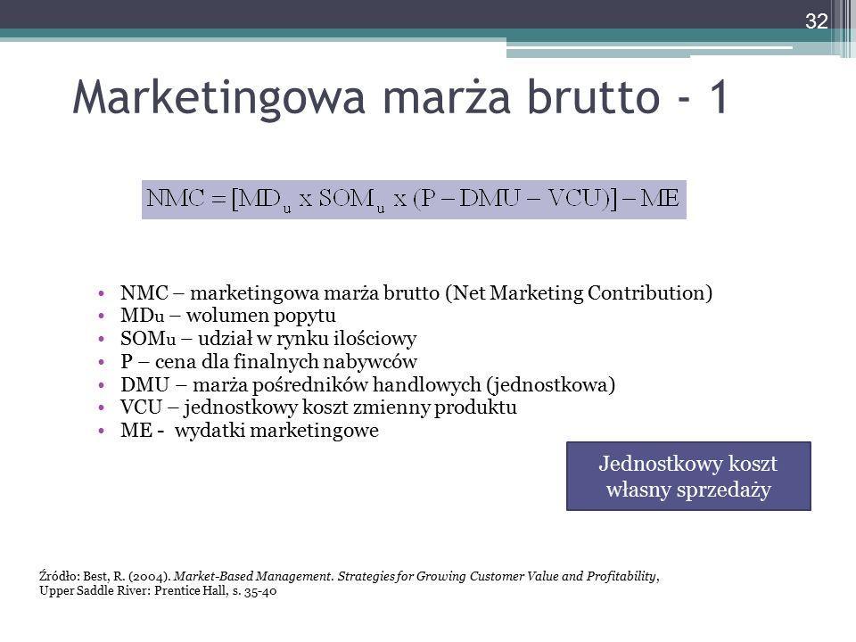 Marketingowa marża brutto - 1