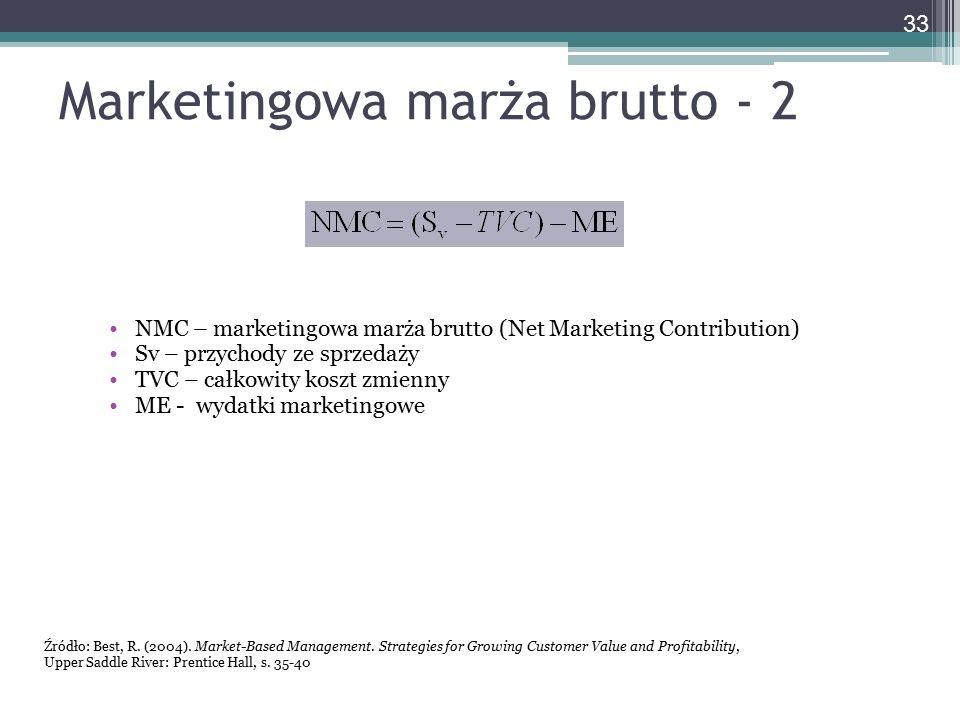 Marketingowa marża brutto - 2
