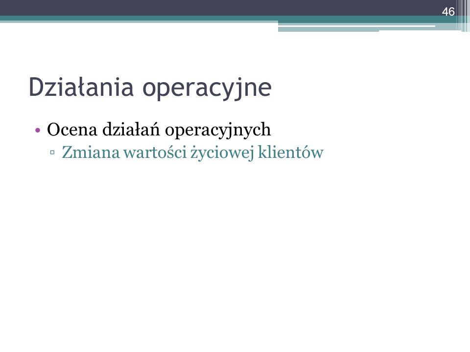 Działania operacyjne Ocena działań operacyjnych