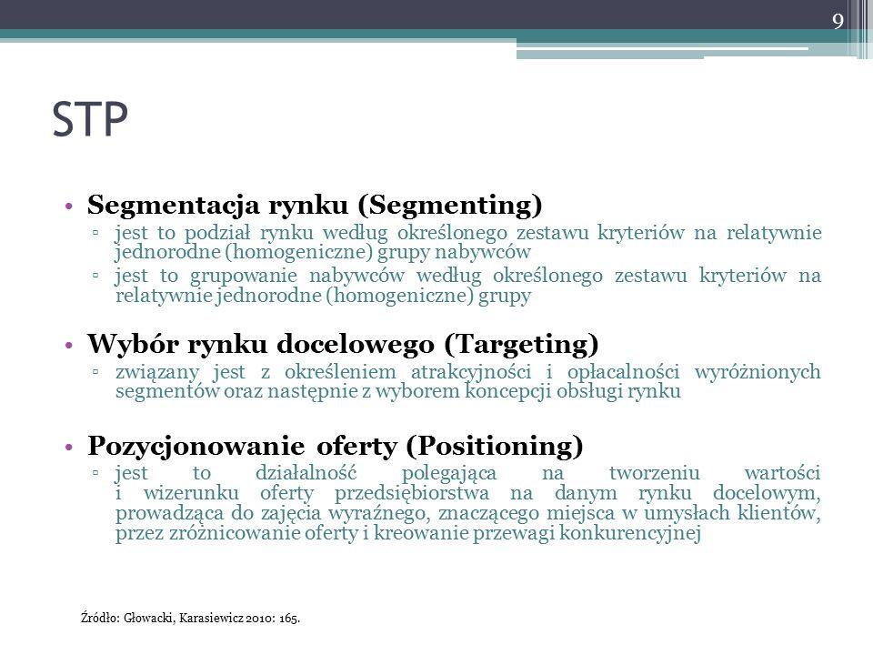 STP Segmentacja rynku (Segmenting) Wybór rynku docelowego (Targeting)