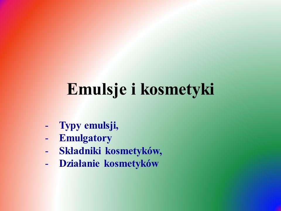 Typy emulsji, Emulgatory Składniki kosmetyków, Działanie kosmetyków