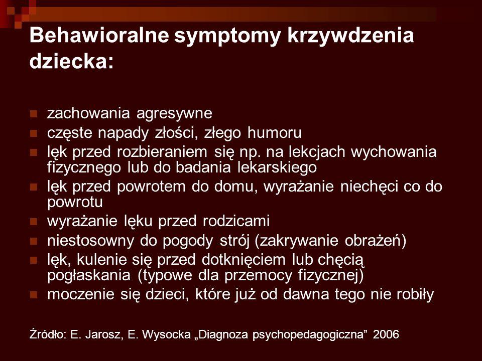 Behawioralne symptomy krzywdzenia dziecka: