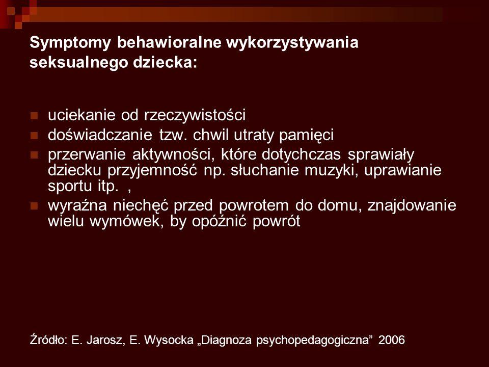 Symptomy behawioralne wykorzystywania seksualnego dziecka: